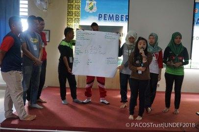 Pembentangan peserta mengenai isu pemetaan komuniti di kawasan mereka